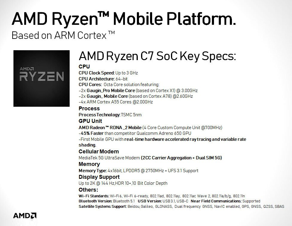 Спецификации SoC AMD Ryzen C7