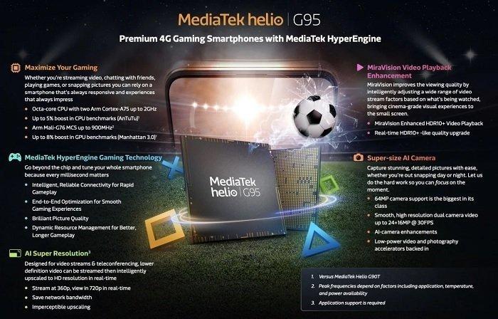 Анонсирована игровая платформа MediaTek Helio G95