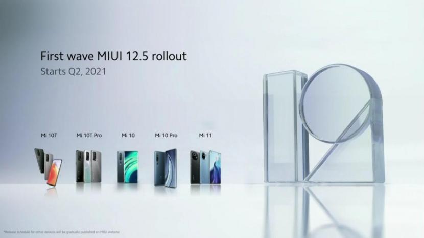 Первая волна MIUI 12.5