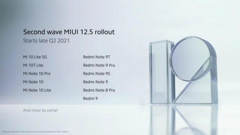 Вторая волна MIUI 12.5