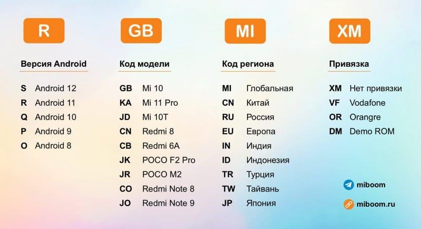 расшифровка кода прошивки Xiaomi