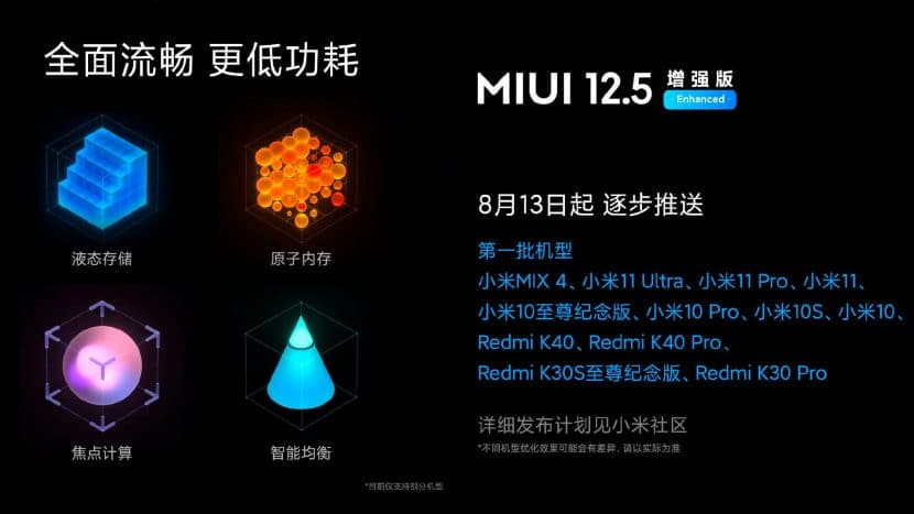 презентация MIUI 12.5 Enhanced Edition